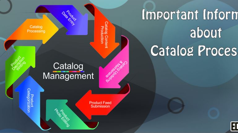 Important  Information About Catalog Processing